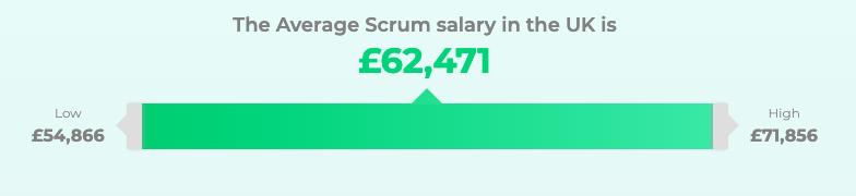 scrum master salary uk