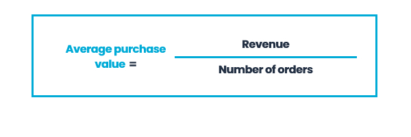 Average Purchase Value = Revenue / Number of orders
