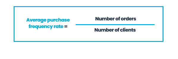 Average Purchase Frequency Rate = Nuber of orders / Number of clients