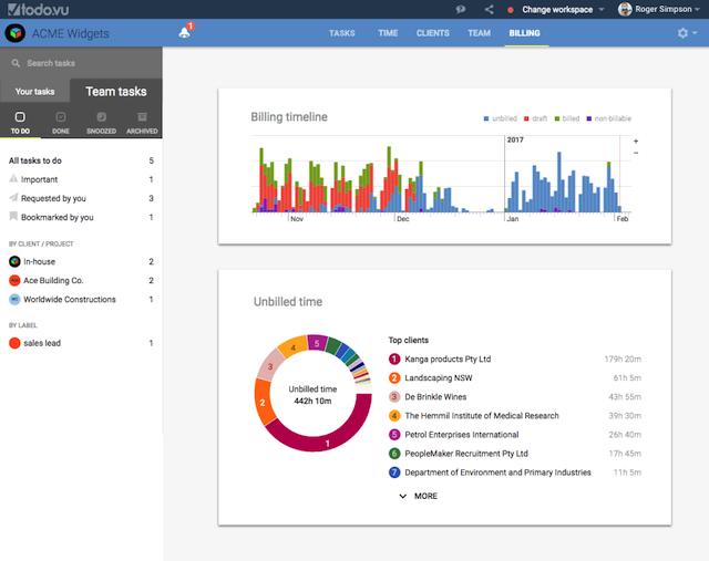 software-gestion-proyectos-todo-vu