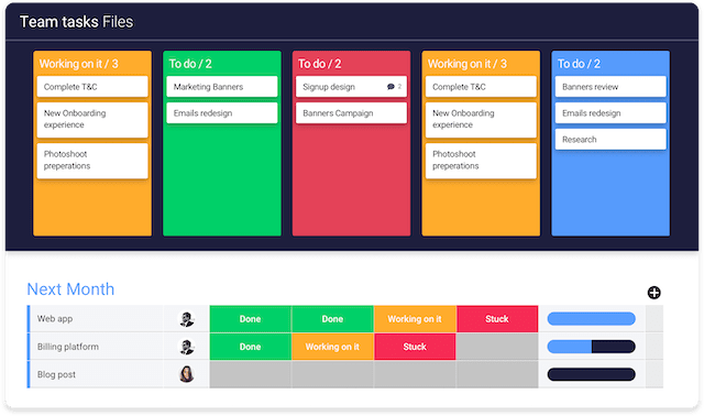 monday-agile-scrum