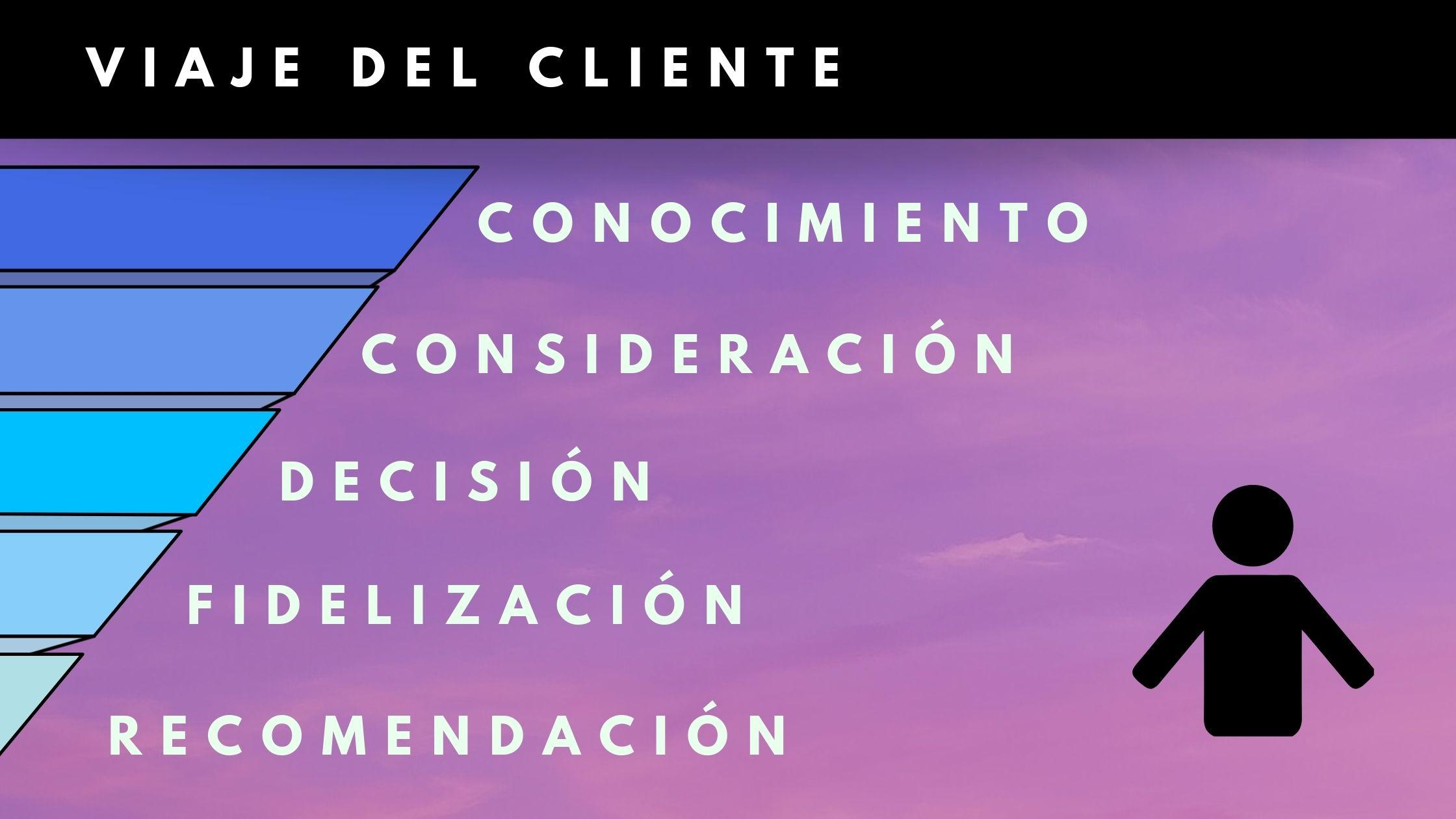 fases-viaje-del-cliente