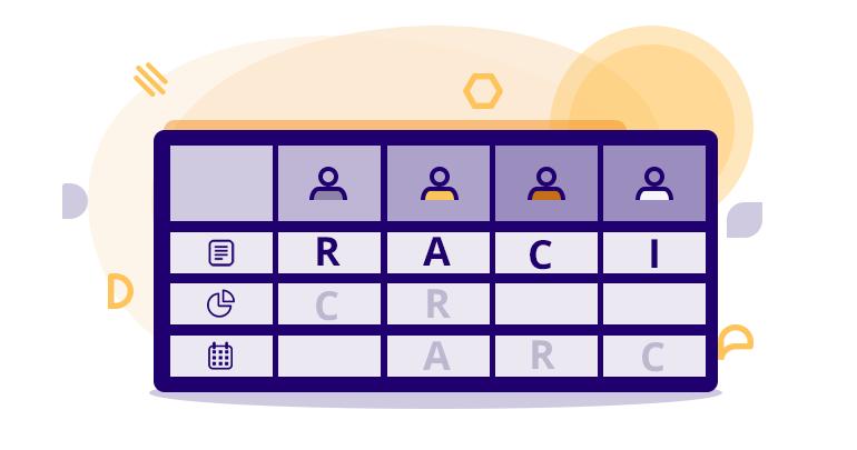Exemple de matrice RACI : tâches en ligne et parties prenantes en colonne