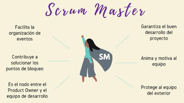 scrum-master-funciones
