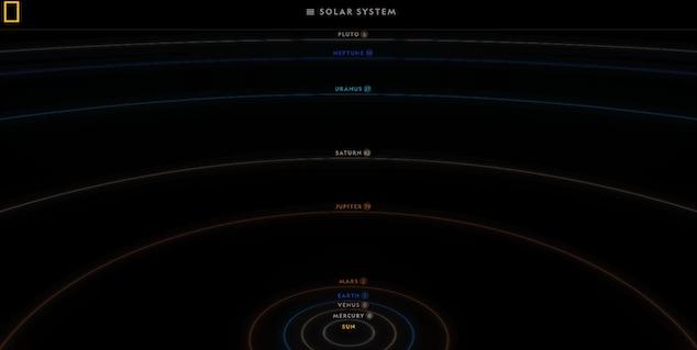 ejemplo-visualización-de-datos