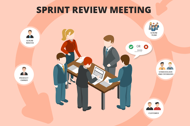 Teilnehmer des Sprint Review Meetings