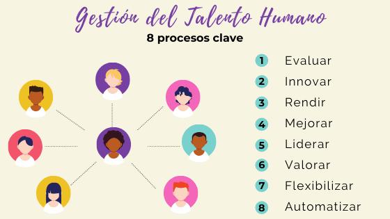 procesos-gestión-talento-humano
