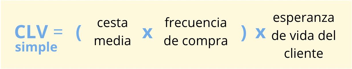 clv-formula