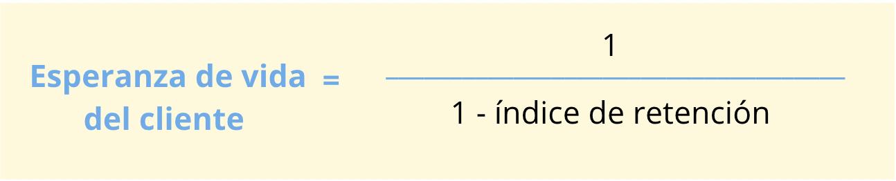 ciclo-vida-cliente-formula