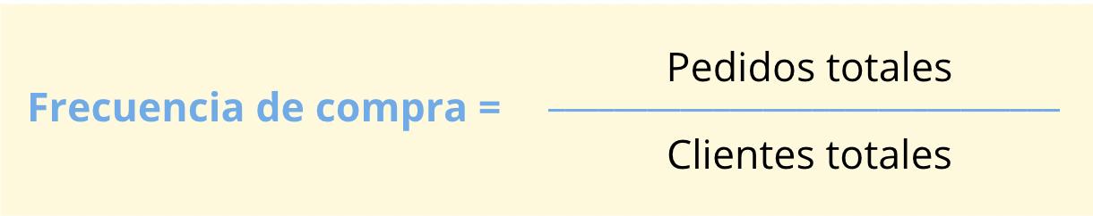 frecuencia-de-compra-formula