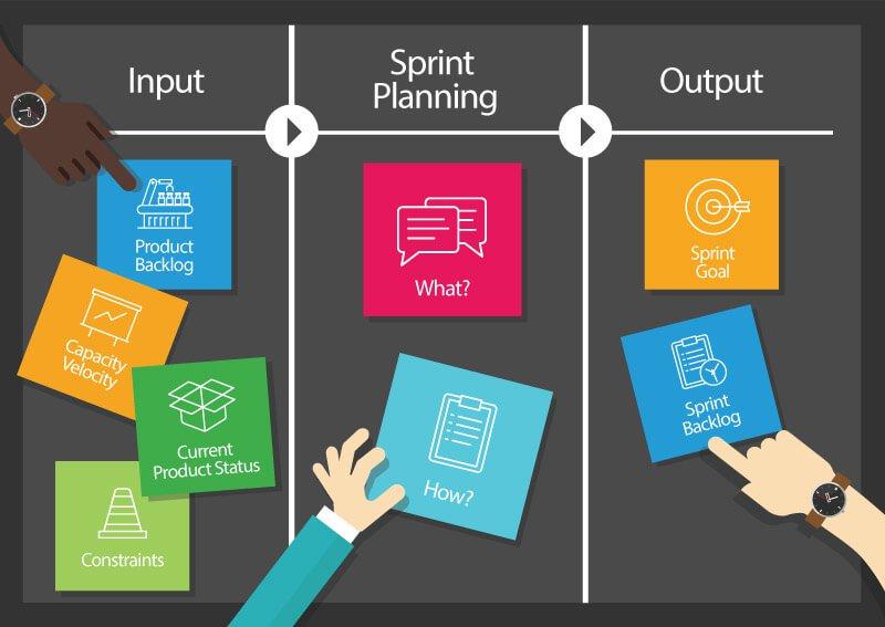 scrum-board-sprint-planning