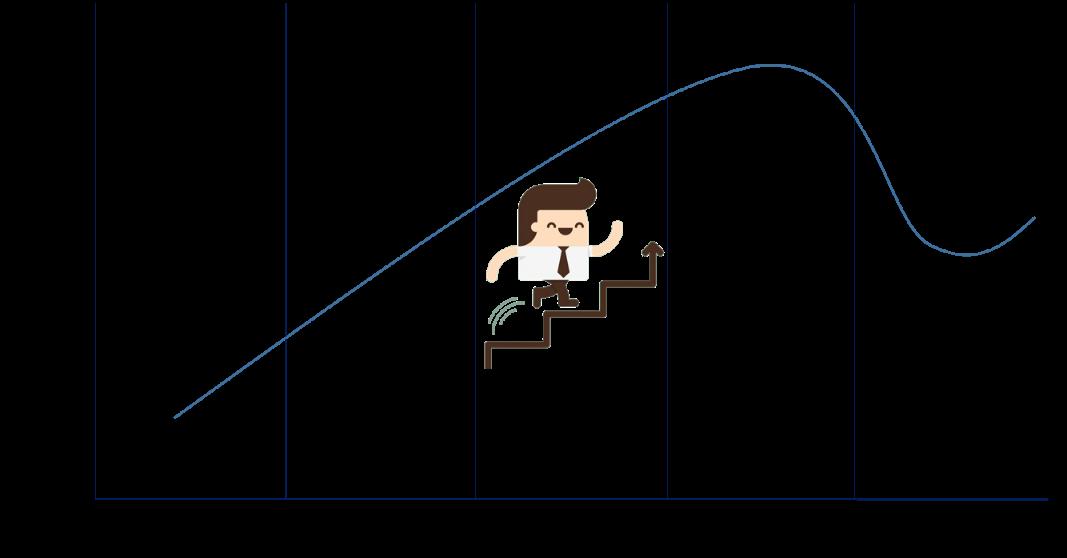 ciclo-de-vida-del-cliente-fases