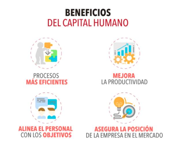 capital-humano-empresa-beneficios