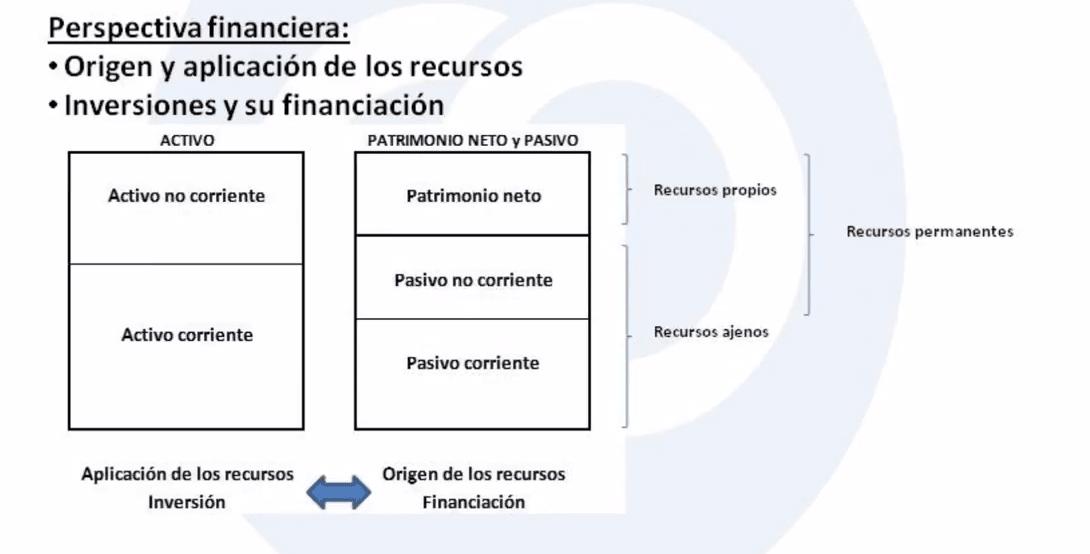 clasificación-balance-funcional