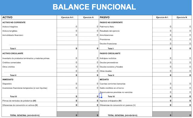 ejemplo-balance-funcional