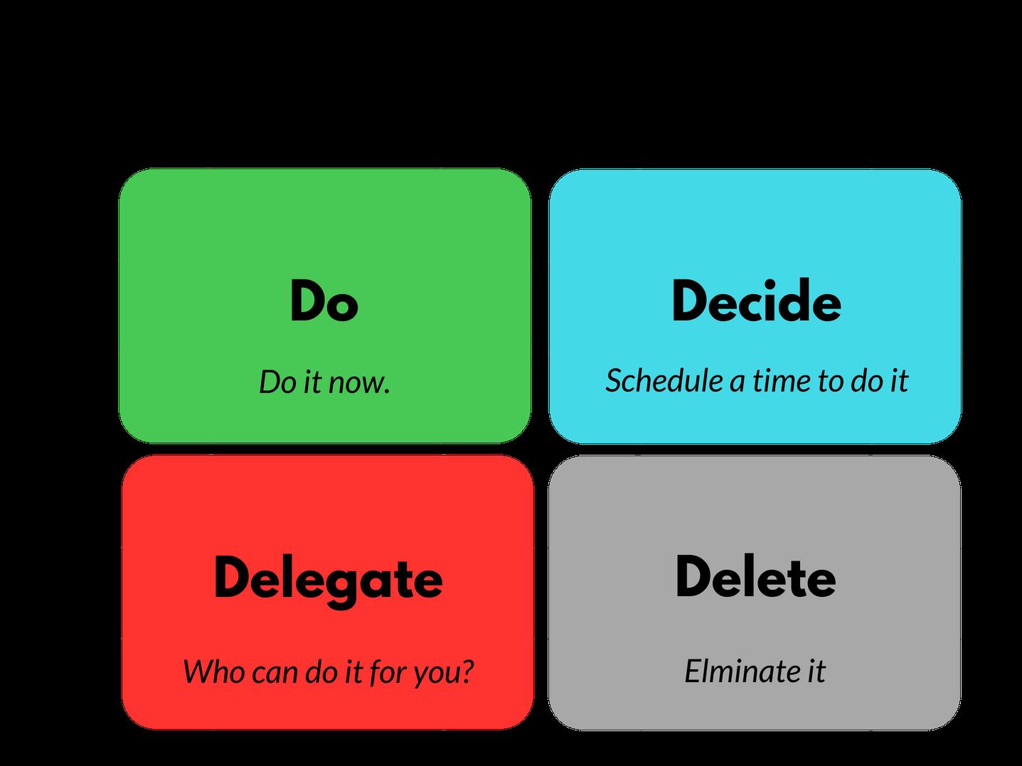 Do, Decide, Delegate, Delete