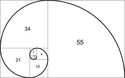 story-points -fibonacci