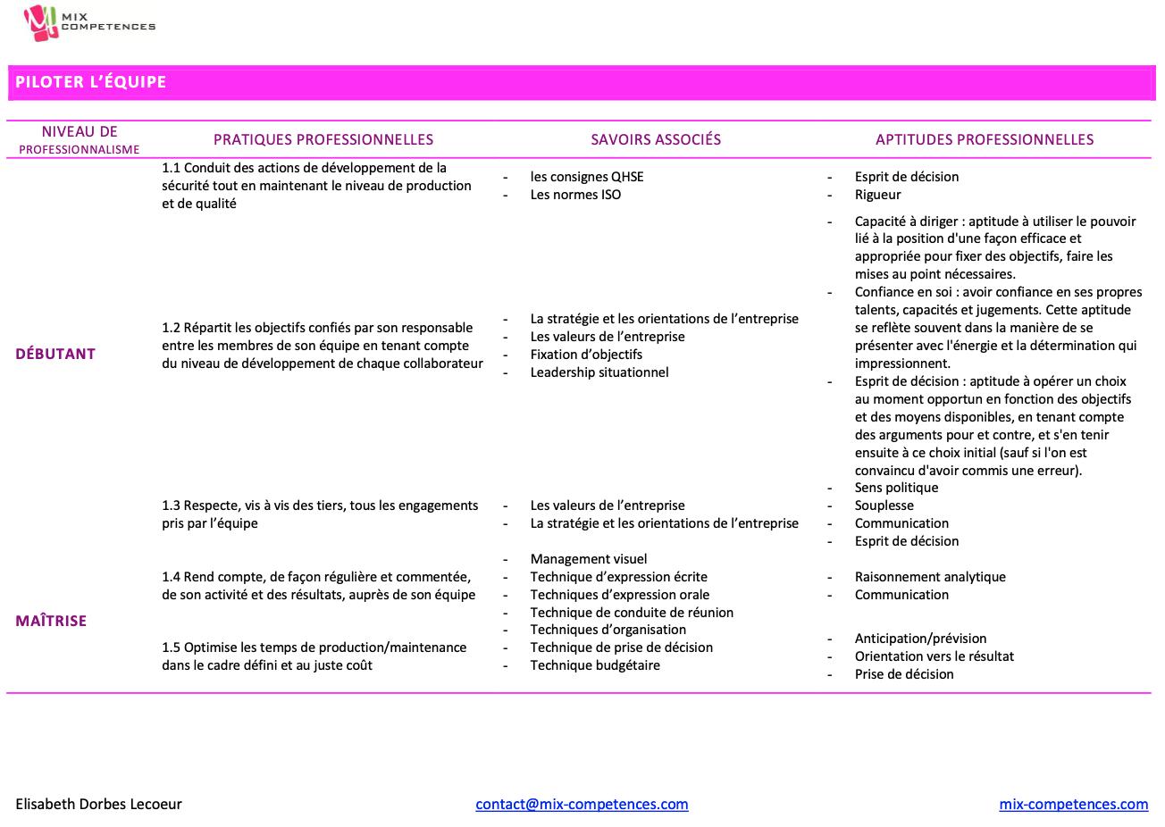 Exemple de référentiel de compétences pour manager opérationnel