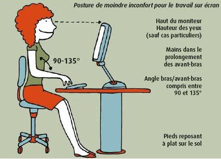 posture ordinateur