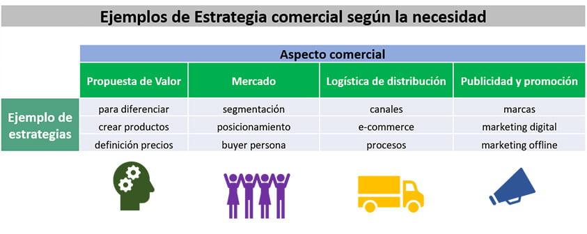 ejemplo-de-estrategia-comercial