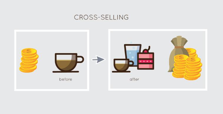 cross-selling-ejemplo
