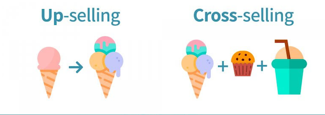 cross-selling-y-up-selling-diferencias