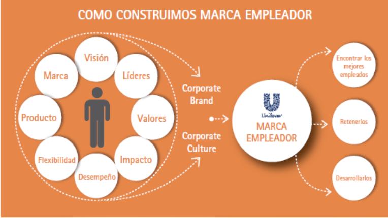 marca-empleador-elementos