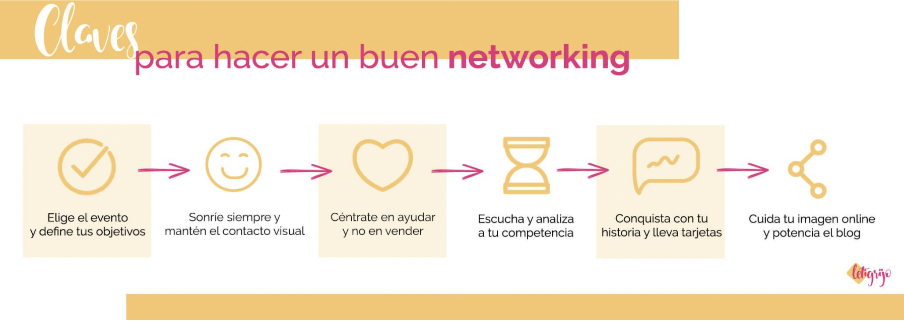 networking-claves