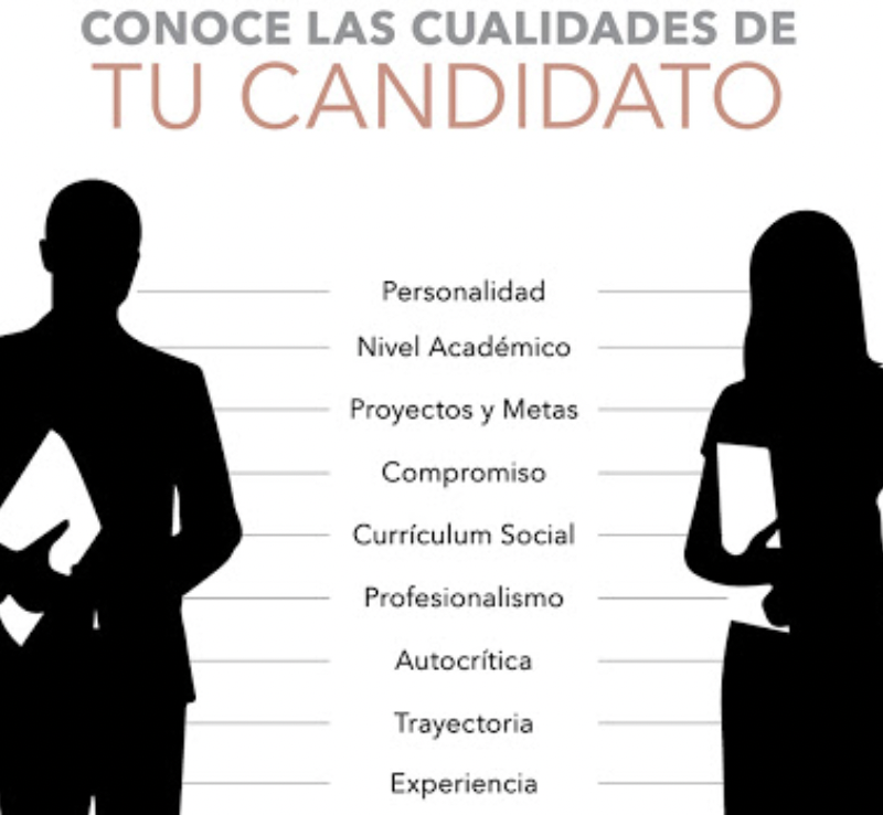 cualidades-de-un-candidato