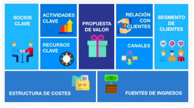 relacion-cliente-canva