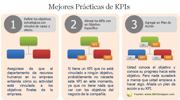 buenas-practicas-kpi