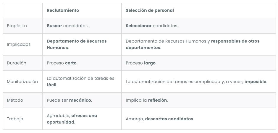 reclutamiento-y-seleccion-de-personal