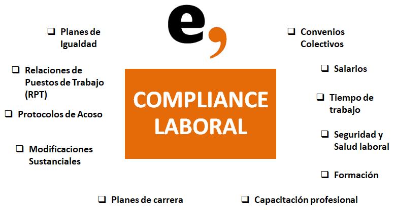 compliance-laboral