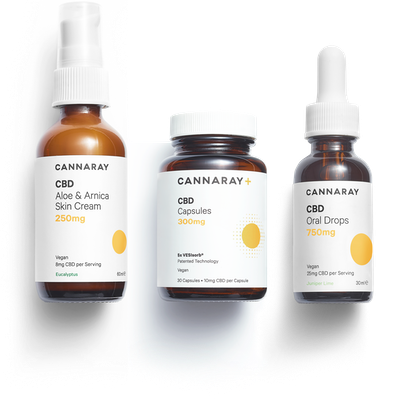 Cannaray CBD Vegan Kit for Self-Care