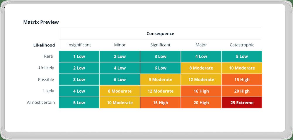 Risk Matrix Preview