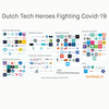 Techleap.nl showcases 200 Dutch Tech Heroes fighting Corona