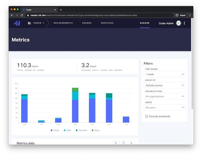 Screenshot of Metrics Screen in Coder 1.9