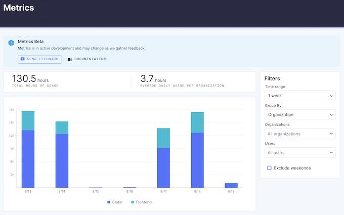 screenshot of metrics screen in Coder Enterprise v1.10