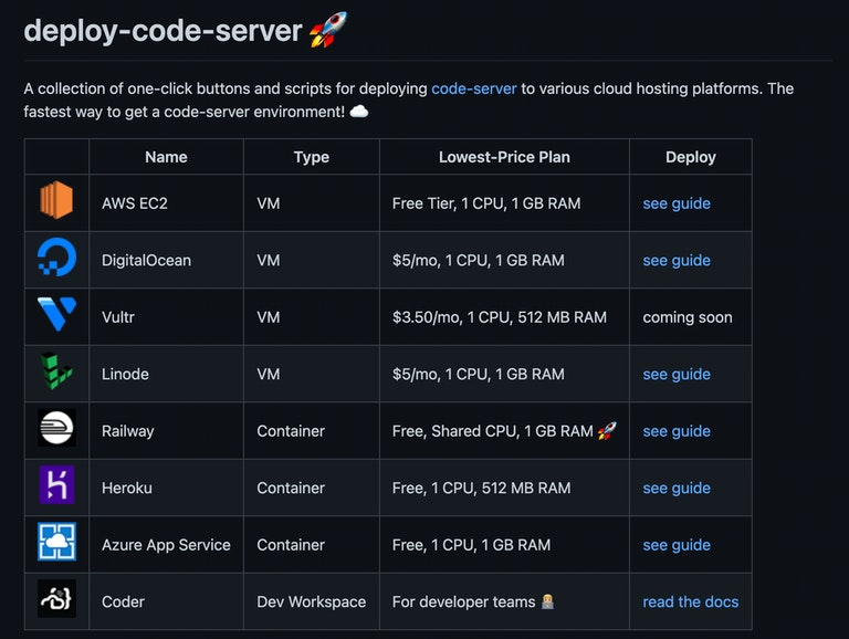 screenshot of the deploy-code-server repository