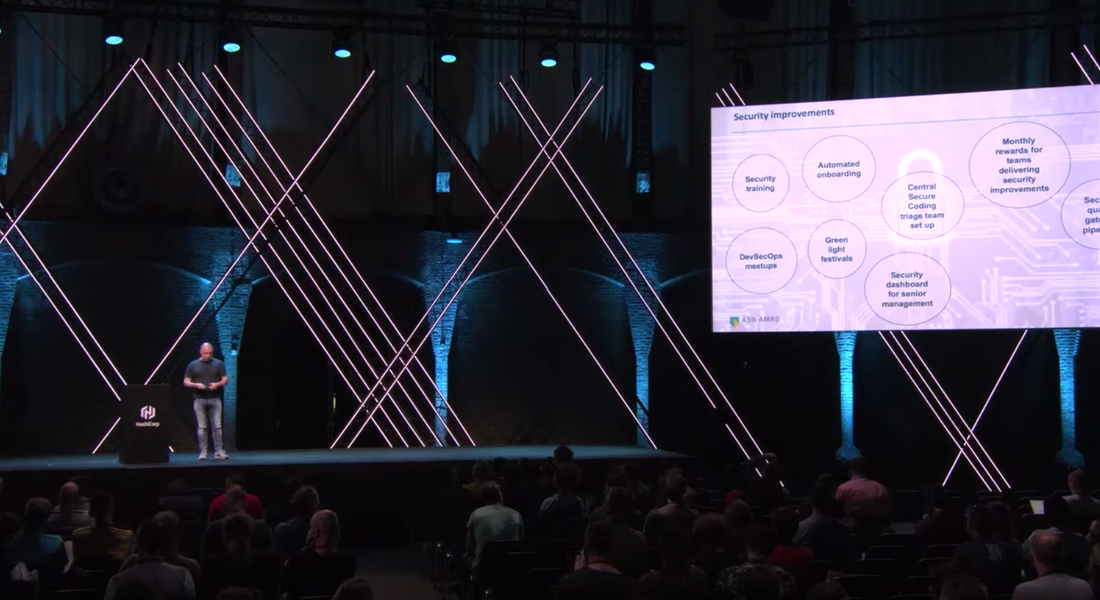 How ABN AMRO Is Implementing DevSecOps in a Multi-Cloud Environment