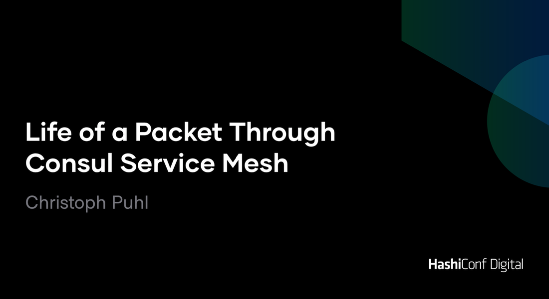 Life of a Packet Through Consul Service Mesh