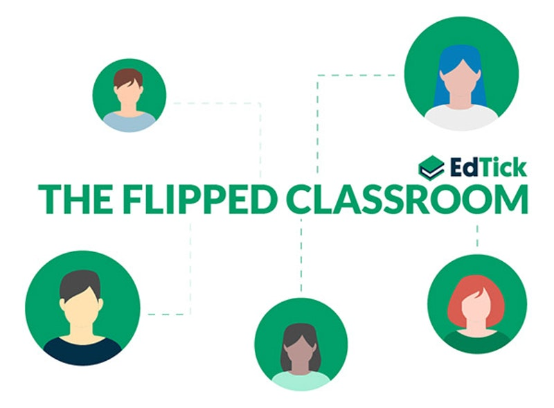 The Flipped Classroom. EdTick
