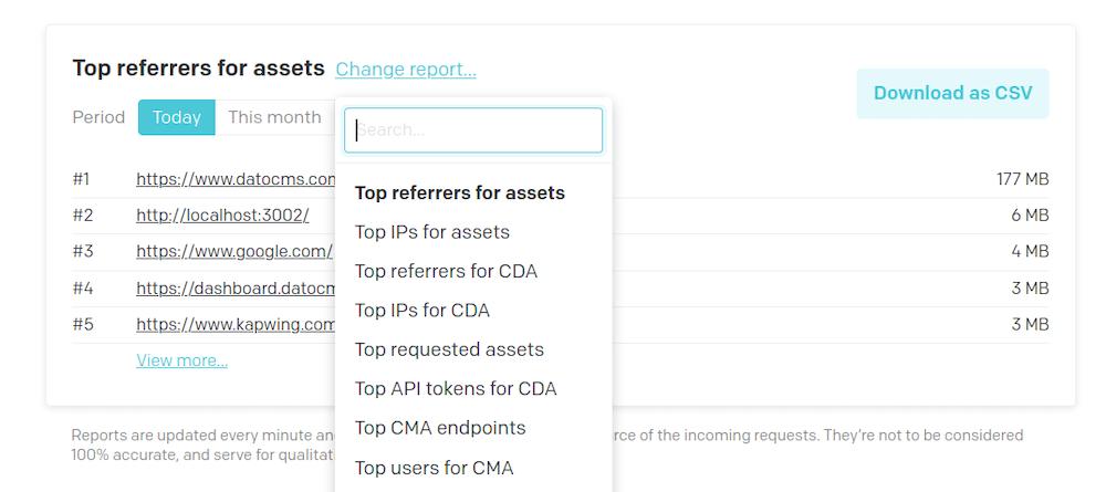 General concepts - Project/account usages - DatoCMS Docs