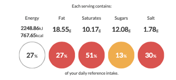 Curried vegetable casserole calorie, fat, sugar and salt nutritional information label