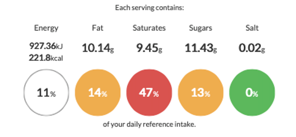 Red Berry Cobbler calorie, fat, sugar and salt nutritional information