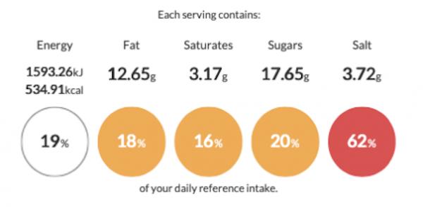 Pot Pie nutritional calorie sugar fat and salt information label