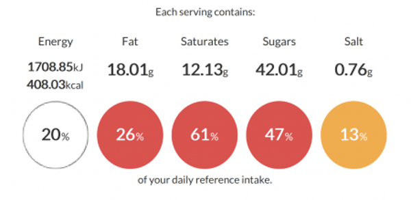 Carrot cake calorie, fat, sugar, salt nutritional information