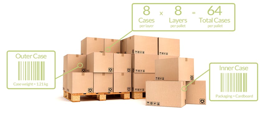 Wooden Pallet with cardboard boxes with digitalised case information labels showcasing details