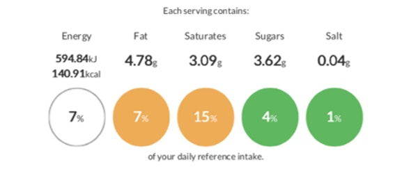 erudus product specification for doves farm blueberry pancakes with calorie and nutritional information