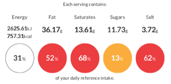 Braised Beef in Red Wine and Port calorie, fat, sugar and salt nutritional information